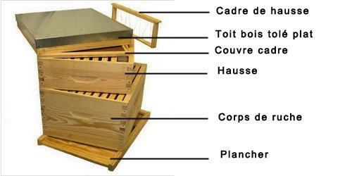 la ruche dadant zapiculture. Black Bedroom Furniture Sets. Home Design Ideas